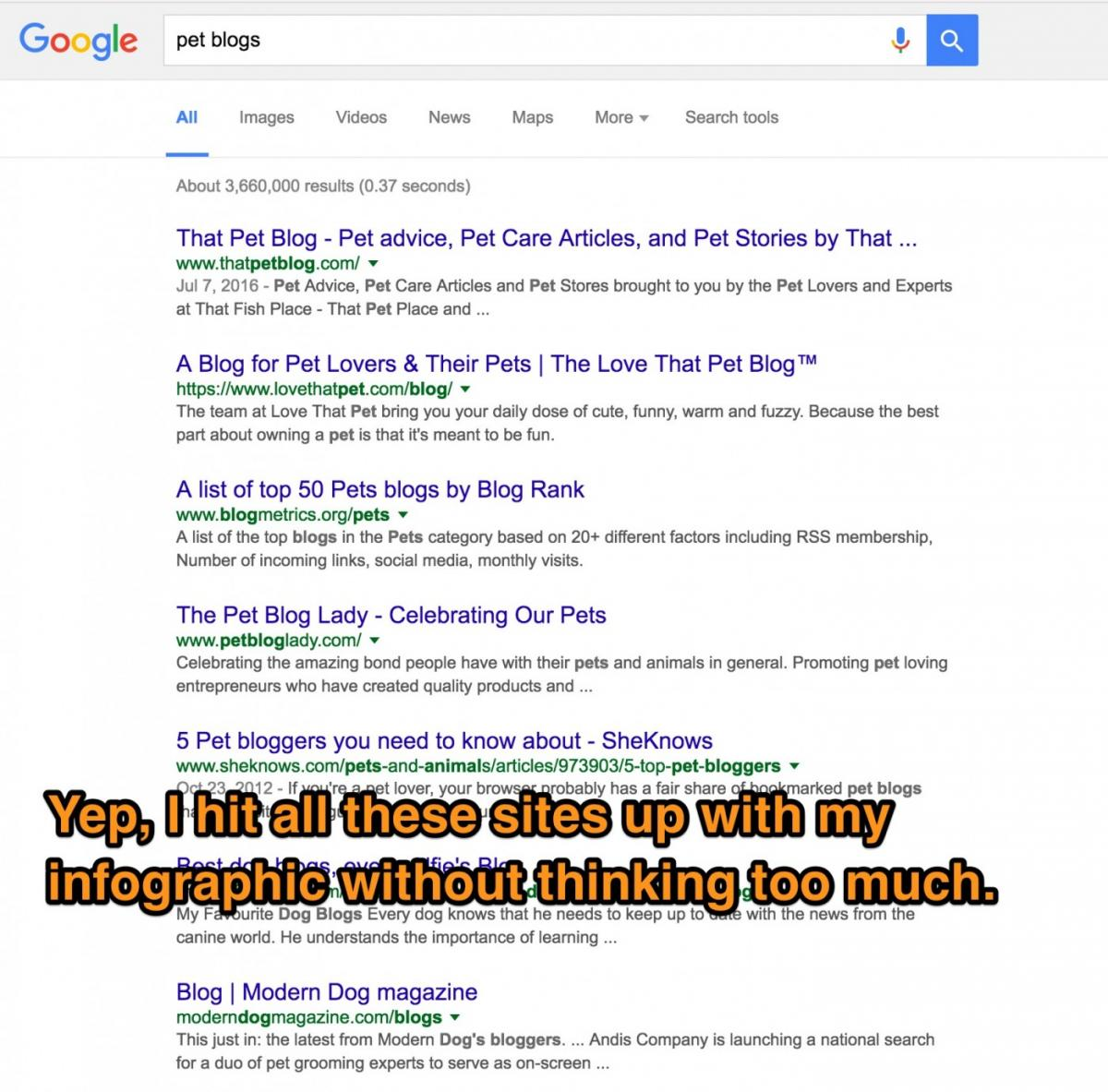 Alice Perrin Google Search: How Perrin Went From Failing To Making $7,504/Month With