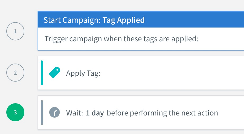 AWeber Tagging System