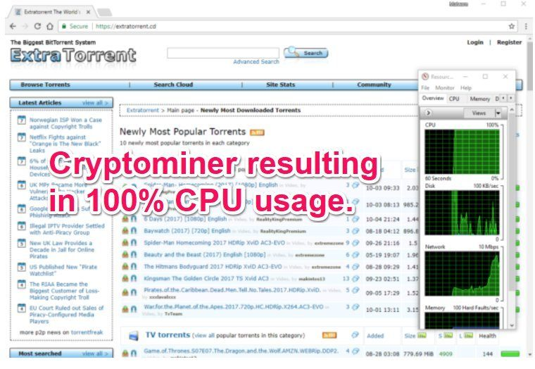 Extra Torrent Cryptominer Resulting in 100% CPU Usage