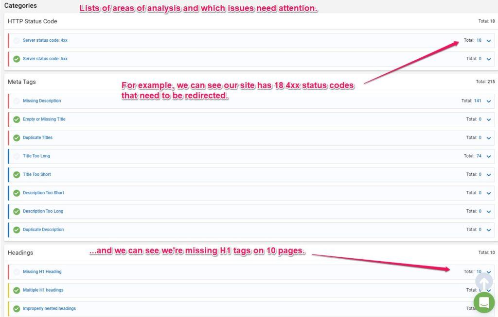 Serpstat Actionable Technical SEO Tasks